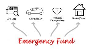 Emergency Fund Singapore